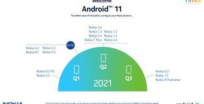 Nokia-älypuhelinten päivitetty, toukokuussa 2021 julkaistu Android 11 -päivitysaikataulu.