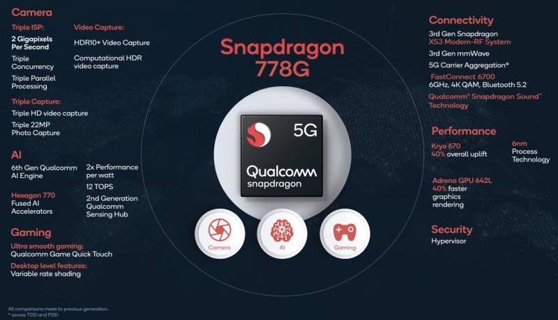 Snapdragon 778G tarjoaa kattavat ominaisuudet.
