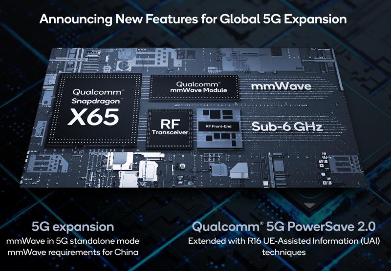 Snapdragon X65:n kehitys on edennyt.