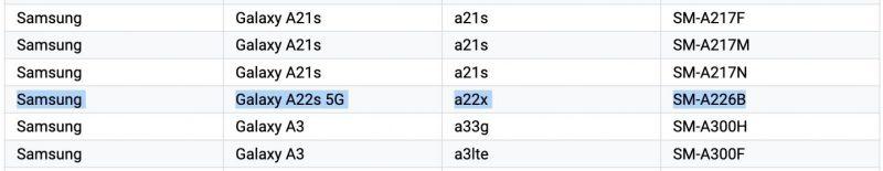 Google listasi jo Samsung Galaxy A22s 5G:n.