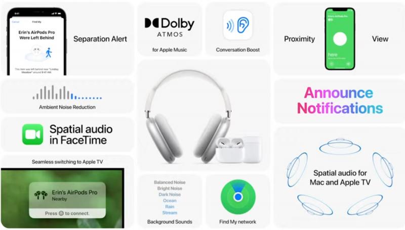 Applen kesäkuussa esittelemät uudistukset AirPods-kuulokkeille. Uusi päivitys tuo Missä on...? -uudistukset AirPods Pro ja Max -kuulokkeille.