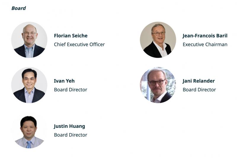 HMD Globalin hallituksen jäsenet, uutena mukana Justin Huang.