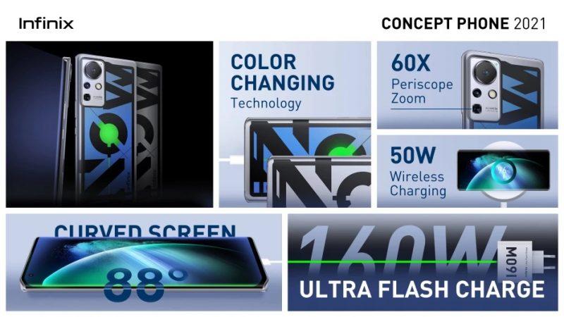 Infinix Concept Phone 2021:n erikoisominaisuuksia.