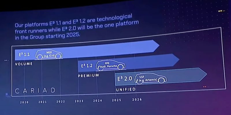 Android Automotiveen perustuva E3 1.2 tulee olemaan Volkswagen Groupille vain väliaikainen ratkaisu ennen omaa uutta käyttöjärjestelmää.