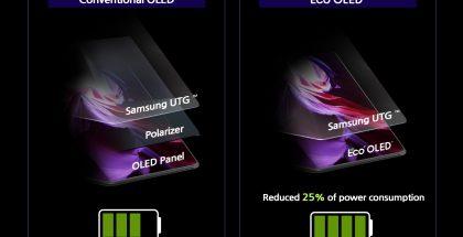 Samsungin Eco2-näytössä ei ole erillistä polarizer-kerrosta.
