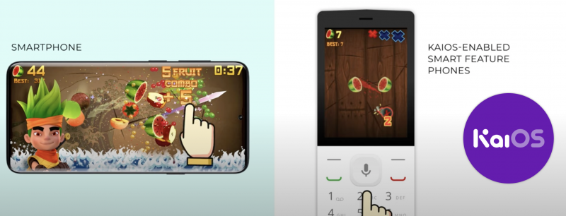 Hedelmiä halkaistaan Fruit Ninjan KaiOS-versiossa numeronäppäimiä painamalla.