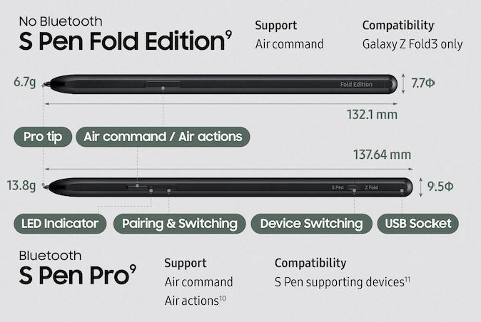 Galaxy Z Fold3 5G:n kanssa yhteensopivat S Pen -kynät.