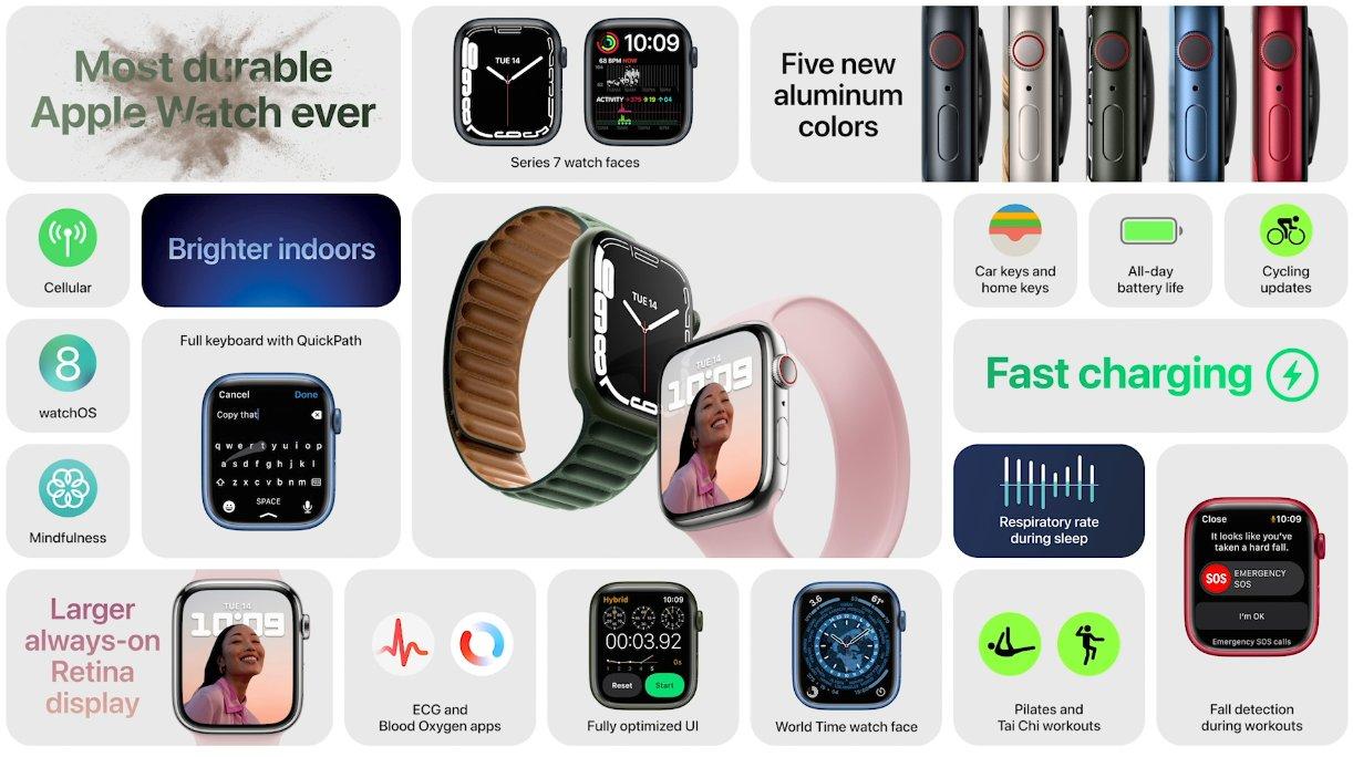 Yhteenveto Apple Watch Series 7:n uudistuksista.