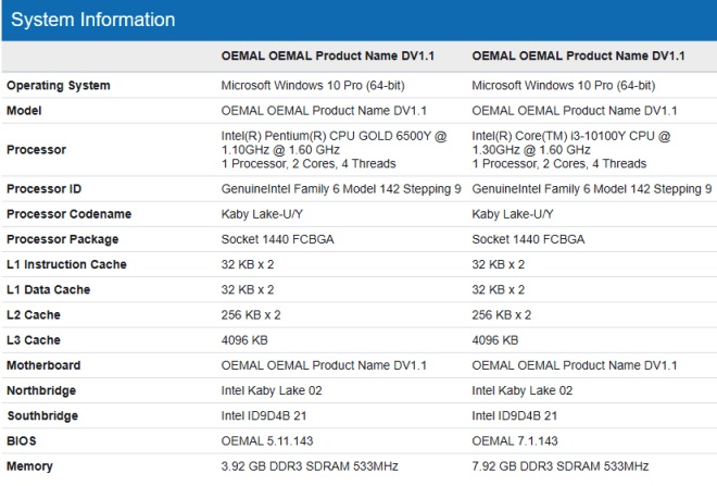 Microsoft Surface Go 3:n tiedot GeekBenchissä.
