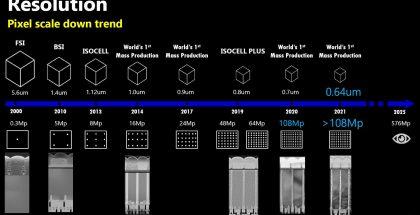 Samsungin esityksessä nostettiin jo esille tulevaisuuden kamerakenno 576 megapikselin tarkkuudella.